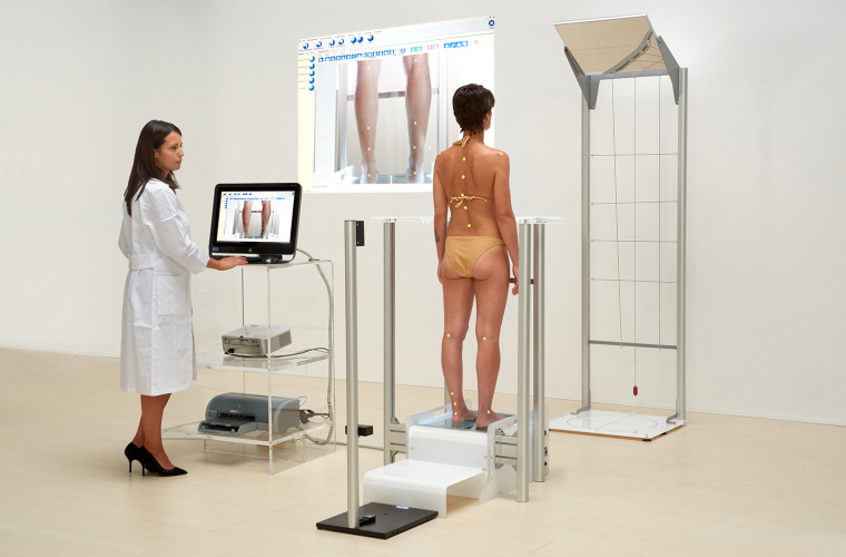 Posture analysis for a modern approach